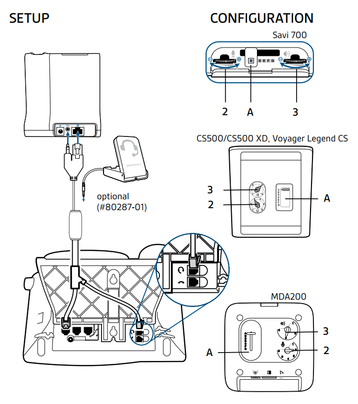 Image of the set up of the APC-43 on a Cisco phone.