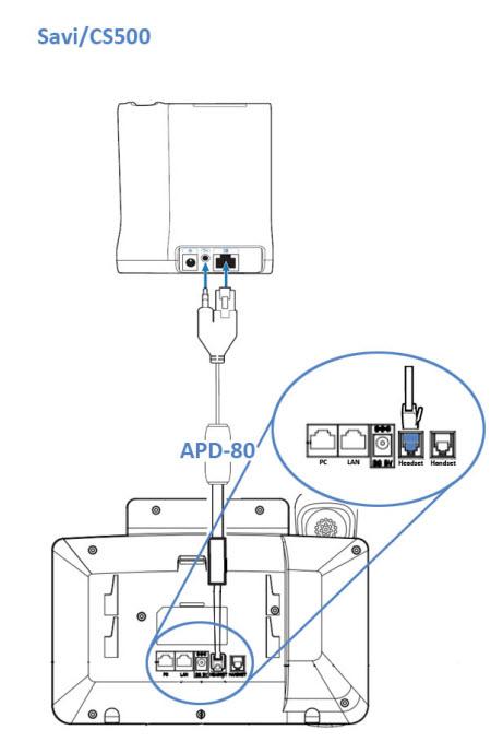 Image of the APD-80 Setup