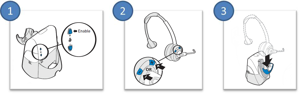 Illustration of how to enable multi-shift pairing and subscribe a headset to the base