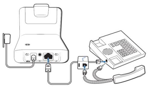 Изображение верного подключения базовой станции серии CS500