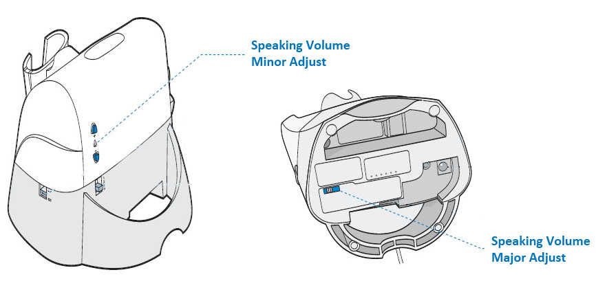 Location of the major and minor speaking volume adjustment switches on the CS50, CS55, and CS60