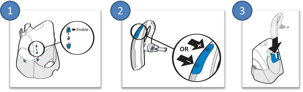 Illustration of the CS70 subscription process