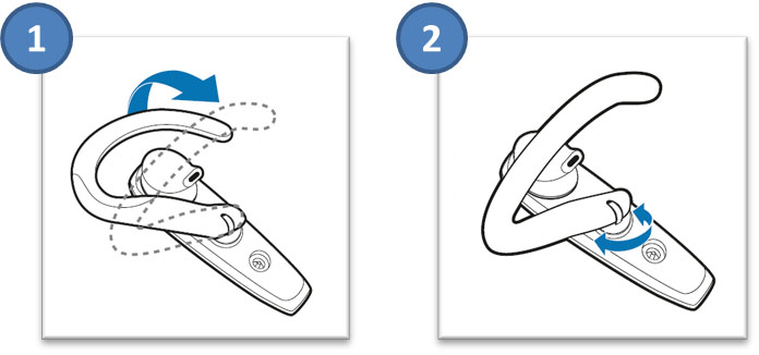 Image of how to adjust the earloop to be worn on your other ear