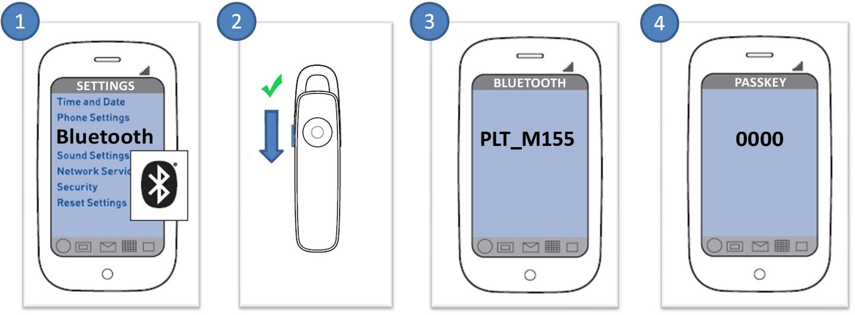 M155 QuickPair Process