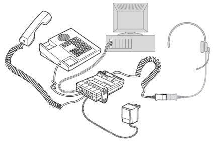 Image of the proper setup of the MX10 with a phone and computer