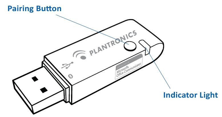 The Savi Go USB Adapter